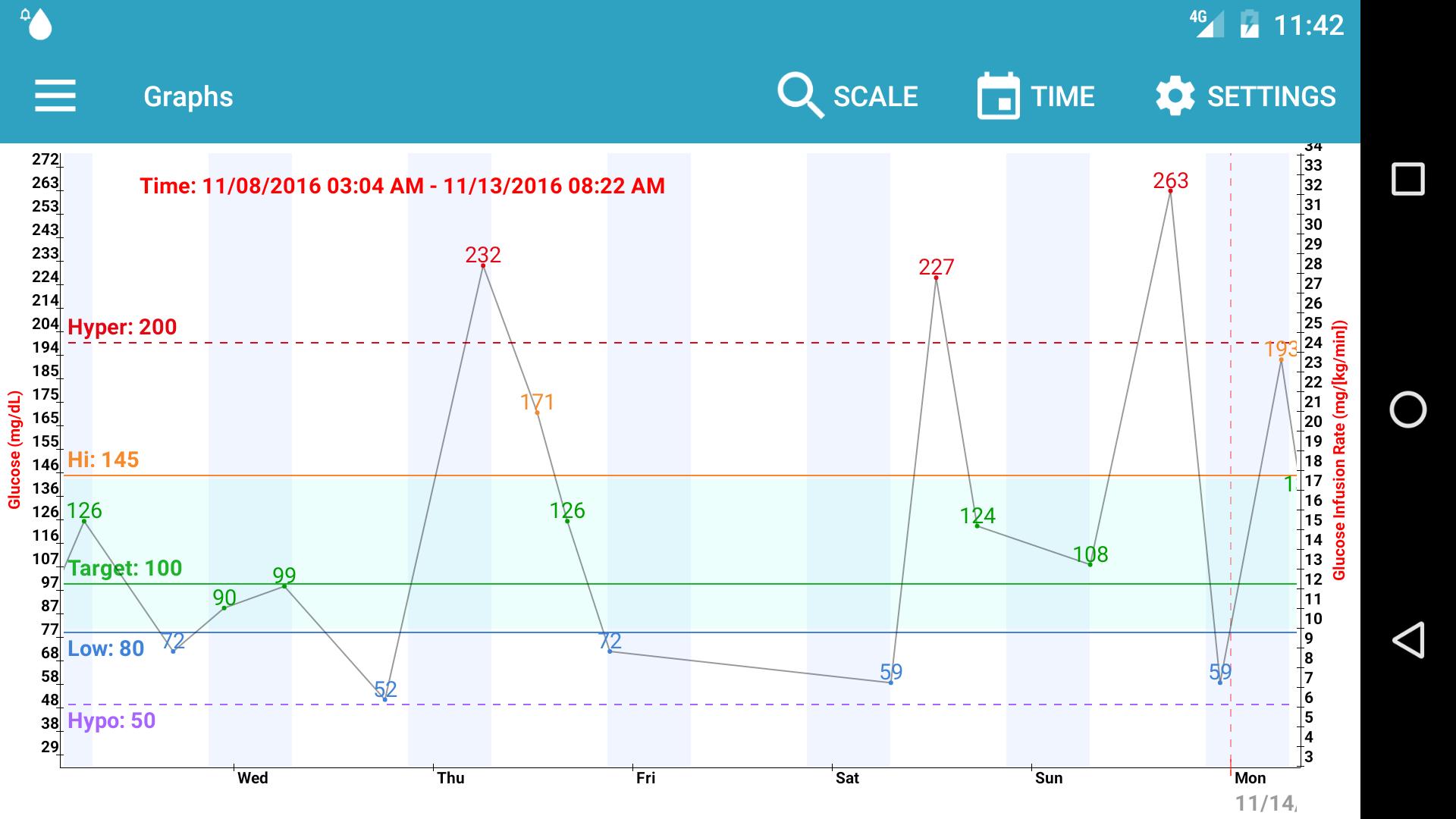 Features – Diabetes:M – Your Diabetes Management App